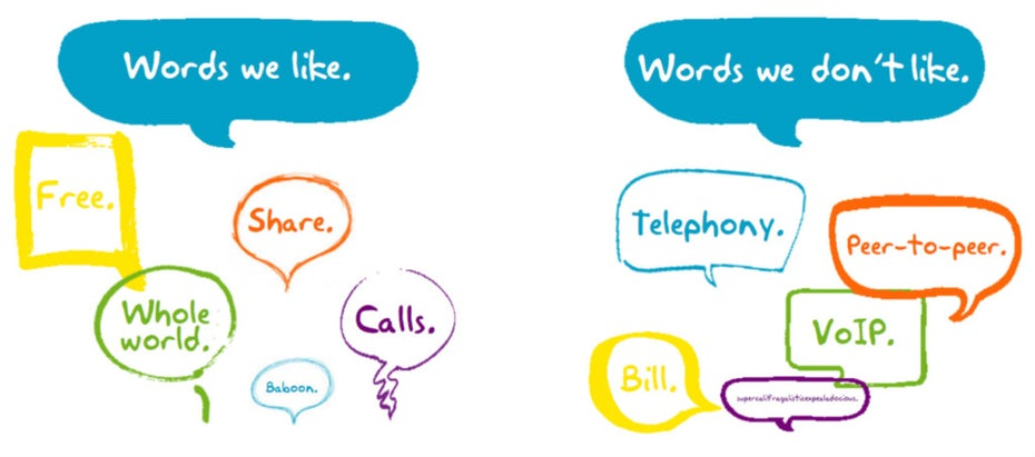 skype brand voice guidelines
