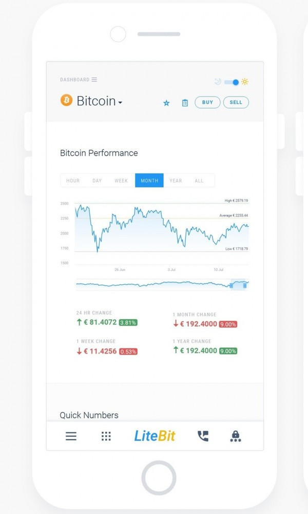 Web design for cryptocurrency trading platform LiteBit.eu